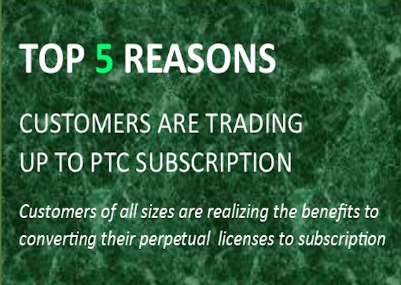Byt till PTC subscription